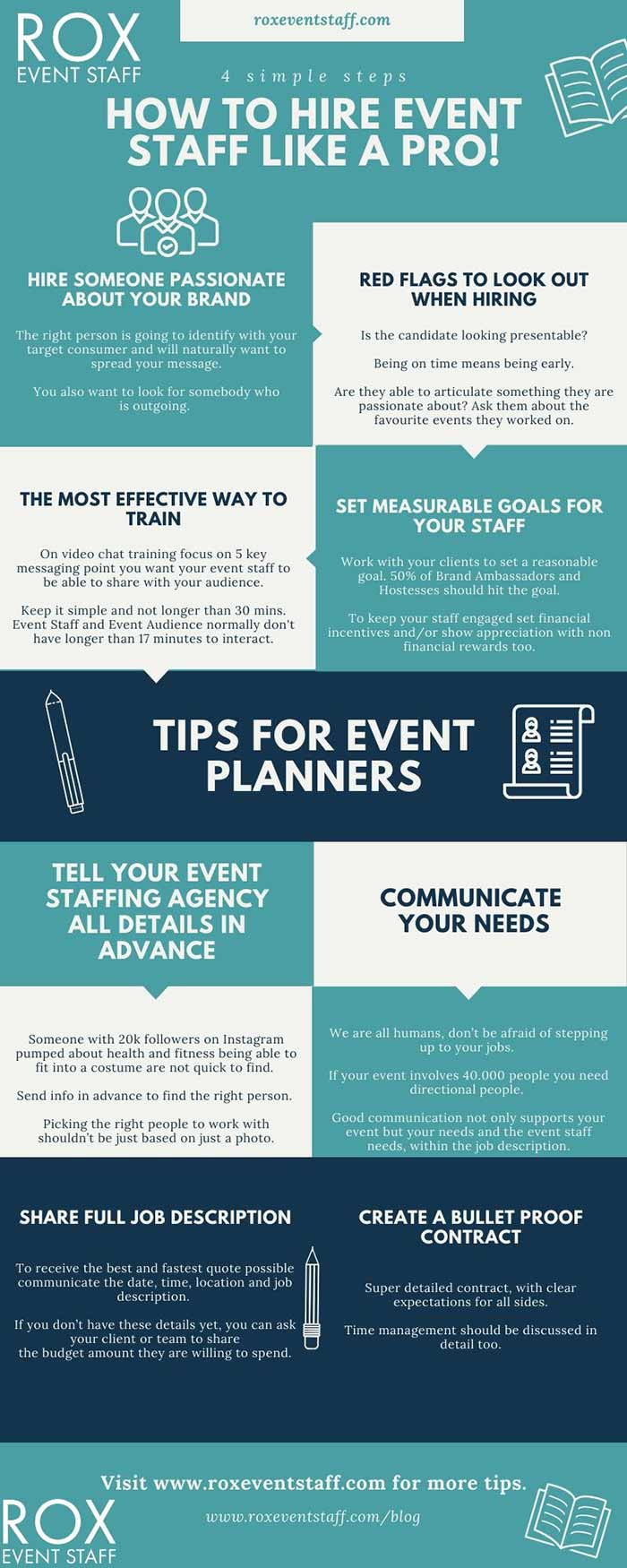 infographic How-to-hire-Event-Staff-like-a-Pro