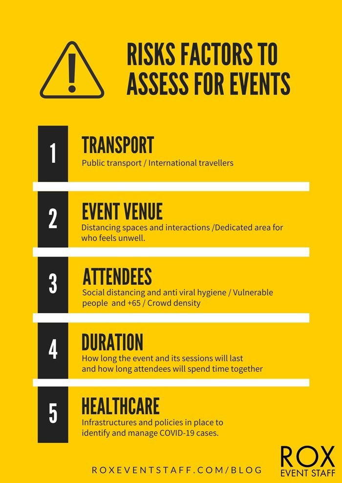 Risk Assessment WHO guidelines mass gatherings Roxeventstaff.com