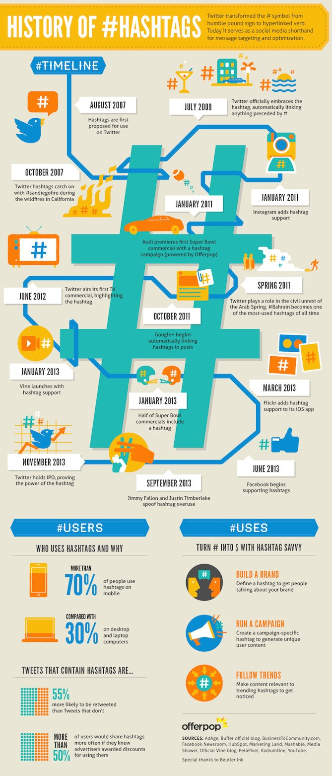 eventprof, event hashtag, hashtag, event industry