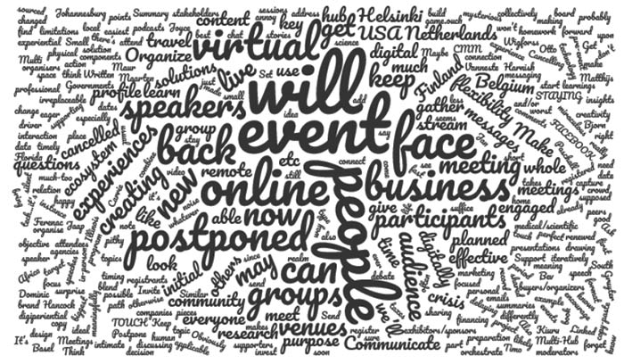 Wordcloud WHO guidelines mass gatherings Roxeventstaff.com