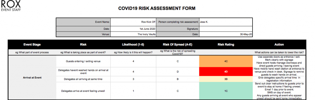 risk assessment, assessment template, covid