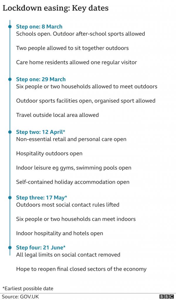 UK, event, event staff, lockdown, restrictions
